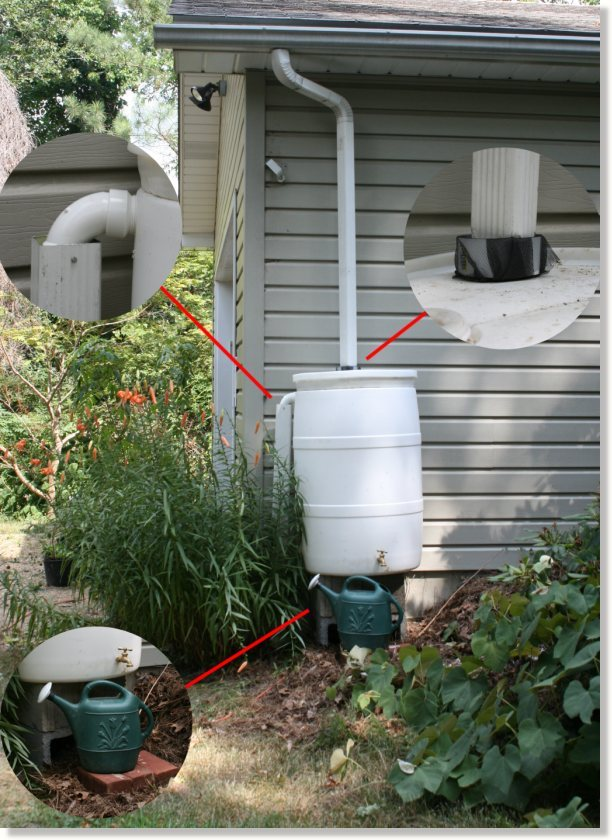 Barrels Can Be Painted Note Soaker Hoses Will Not Work With A Rain Barrel Due To The Lack Of Water Pressure More Information